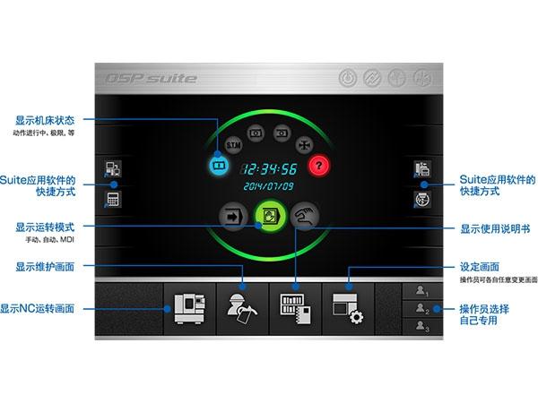 新世代智能化CNCOSP suite
